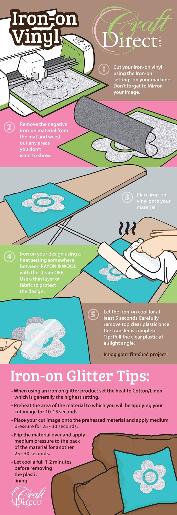 cricut iron-on tutorial how to guide infographic